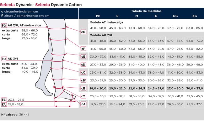 tabela selecta dynamic e dynamic-cotton