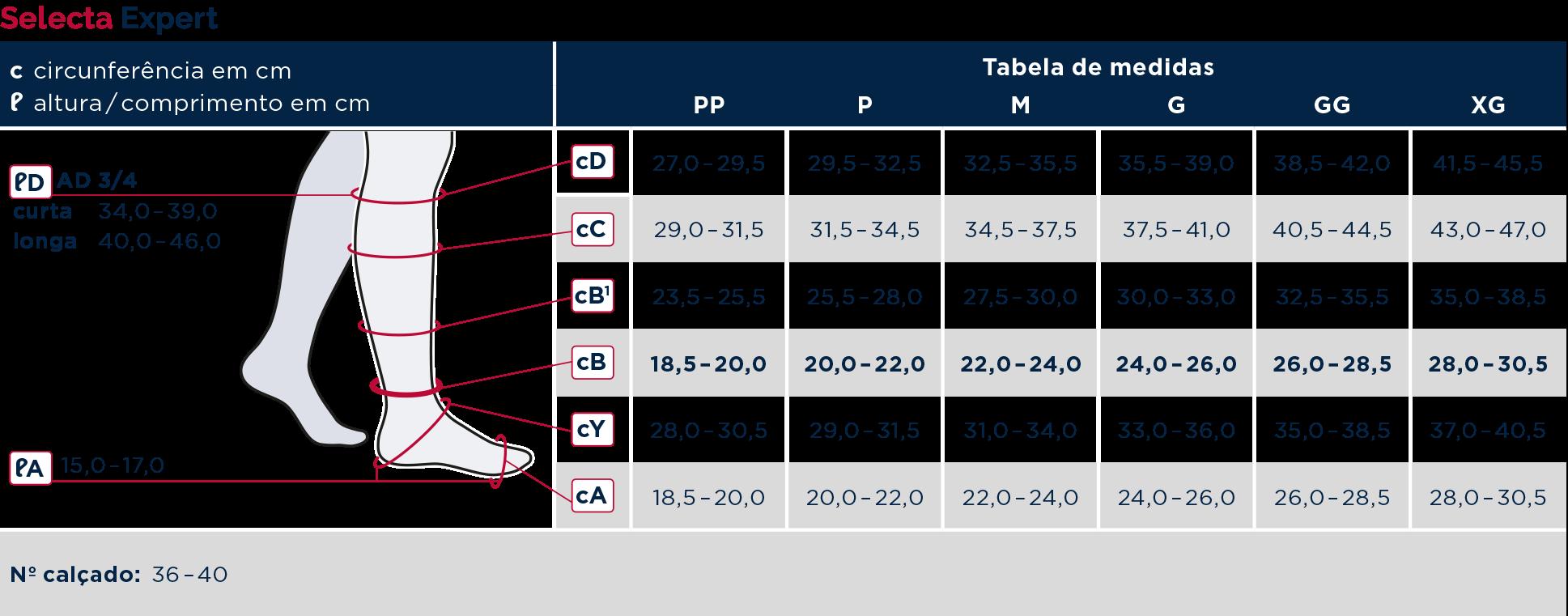Expert tabela